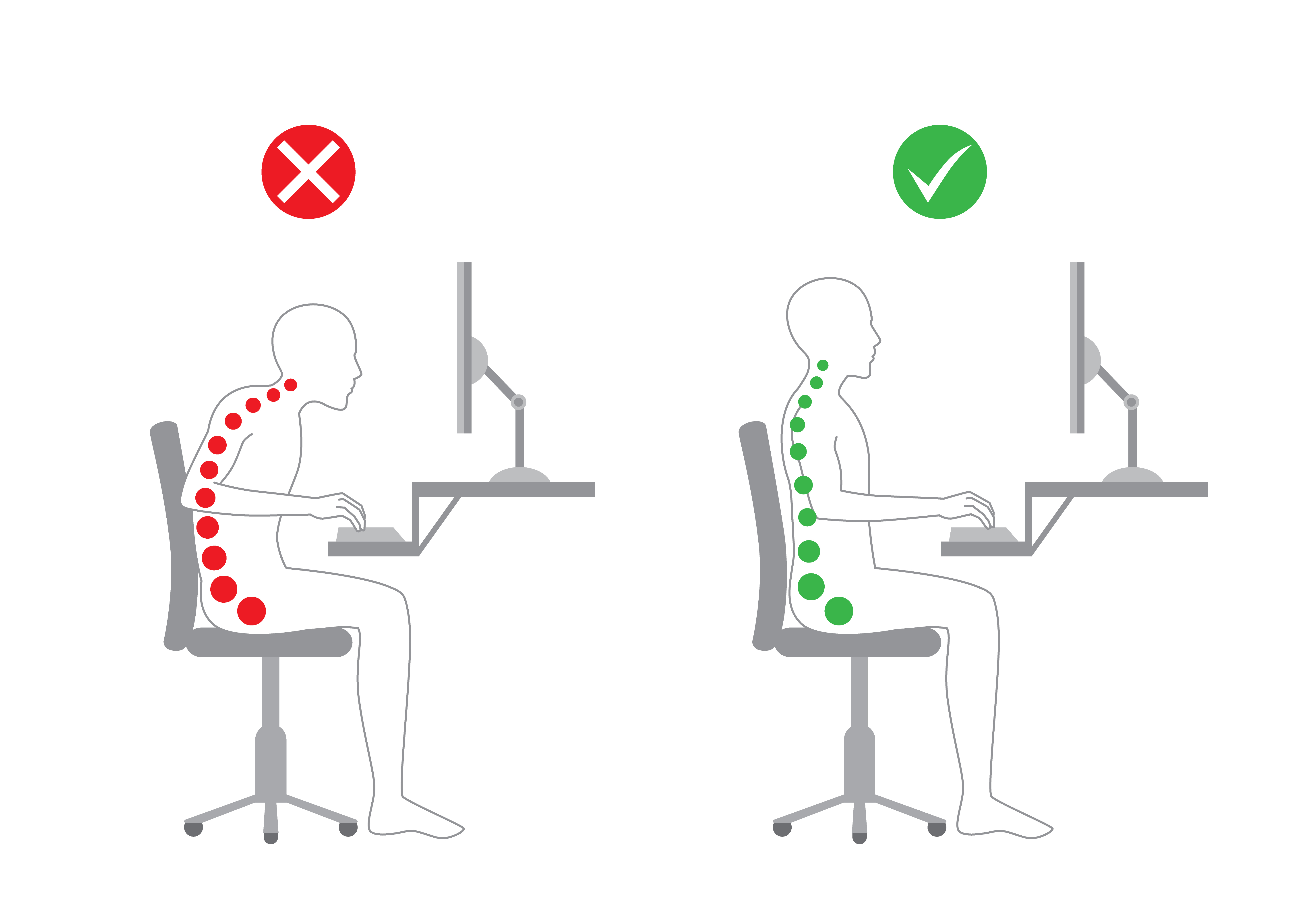 Correct and incorrect posture DSE guidelines